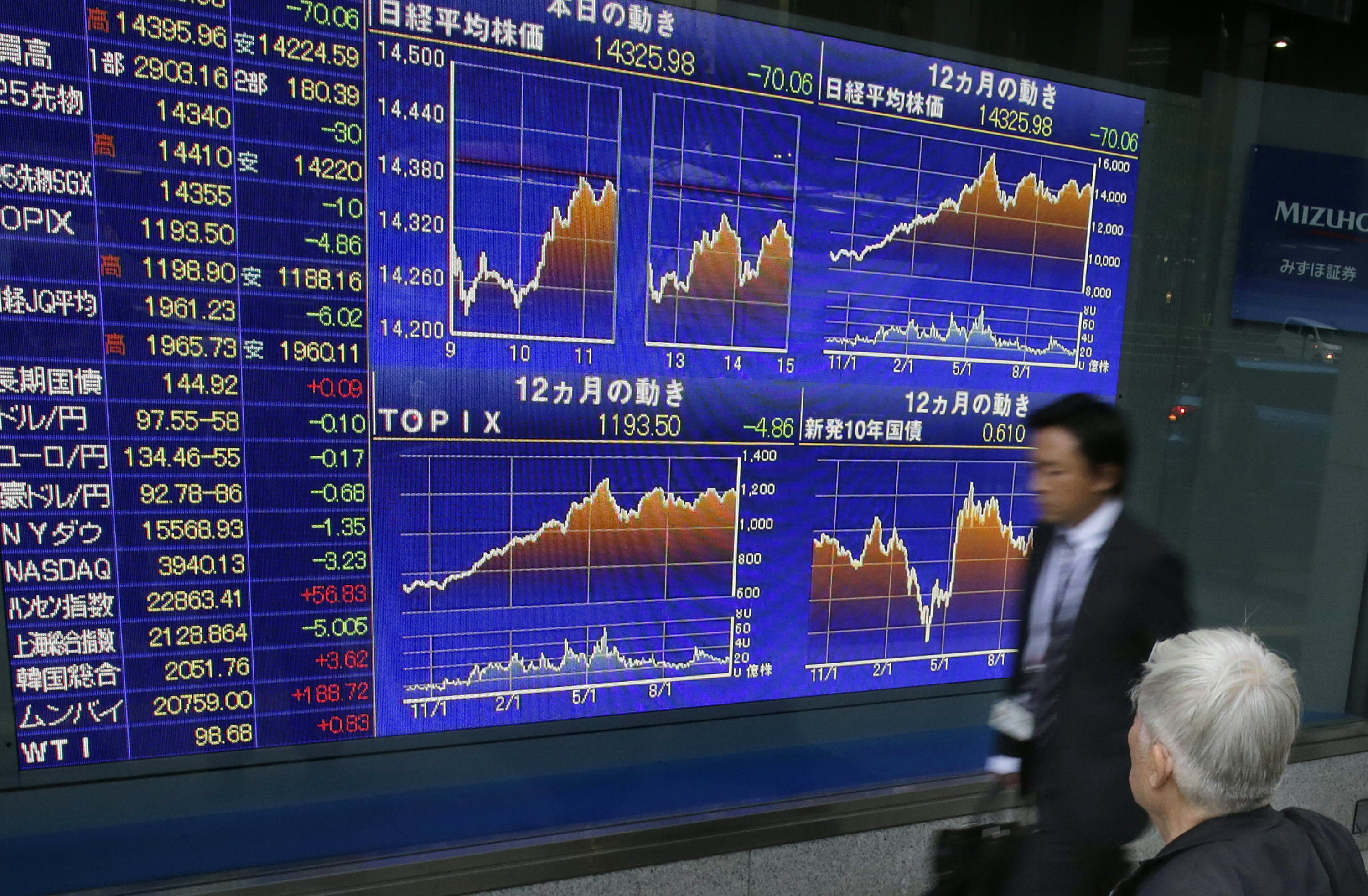 Japan World Markets