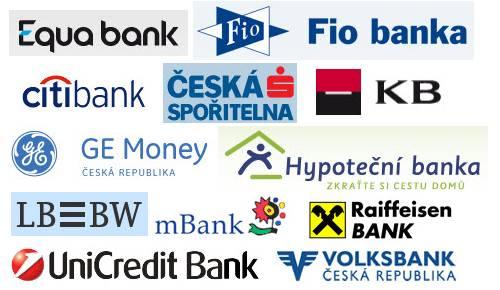 Czech-Bank-Collage