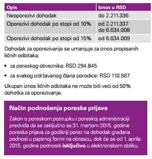 KPMG porez