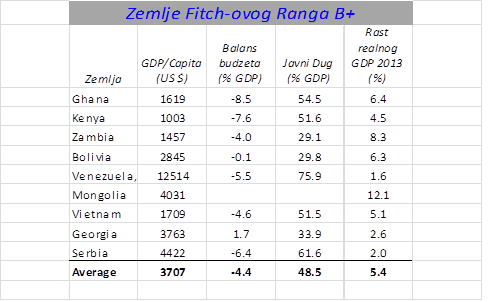 fitch tabela