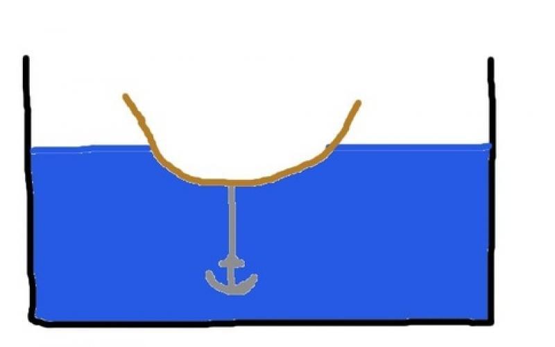 kanal morava dunav egejsko more
