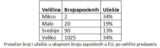msp tabela