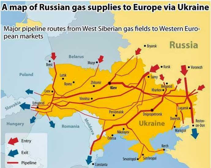 russian-gas-pipelines-ukraine